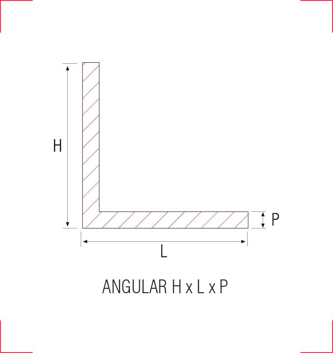 Imagen perfil normalizado ANGULAR